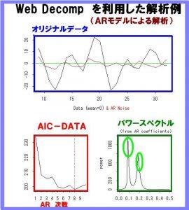 data-b