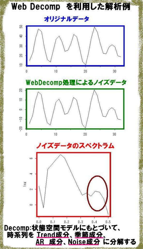 data-c